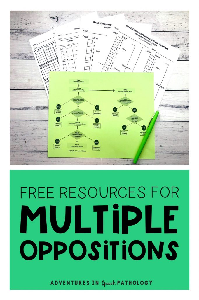 Free Resources for Multiple Oppositions