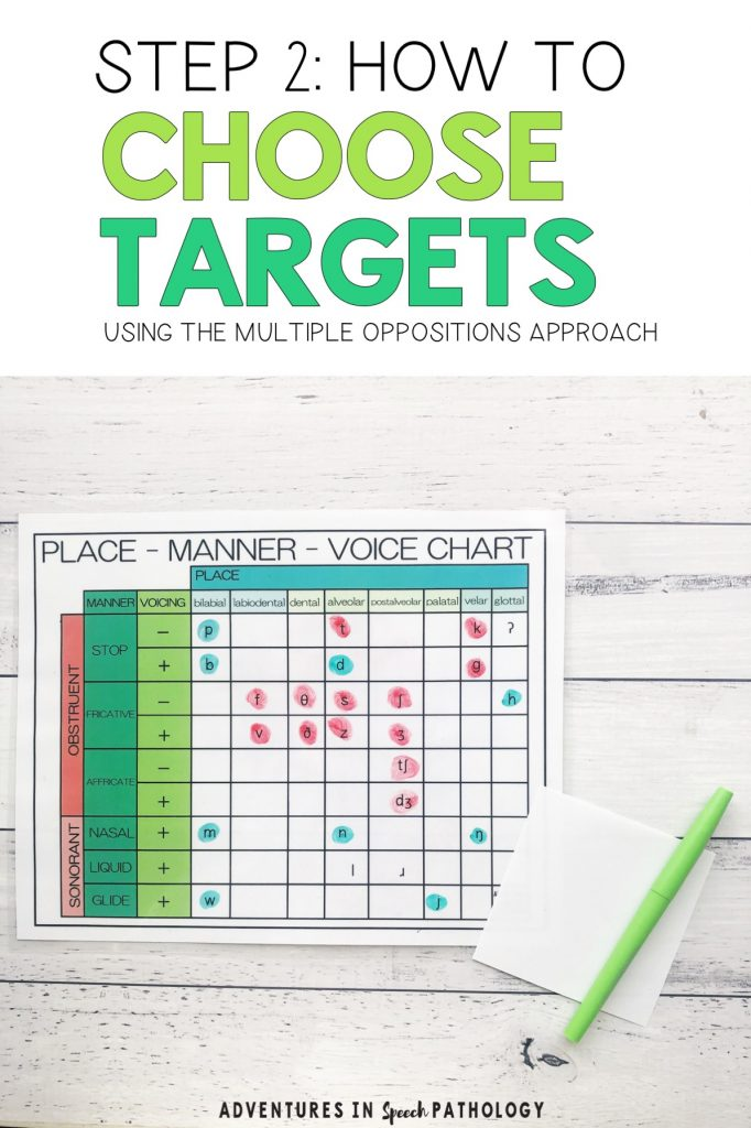 How to choose targets for multiple oppositions